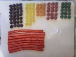 candy- DNA-model _  ingredients